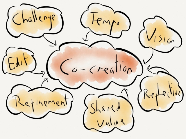 The seven strands of co-creation in social learning spaces