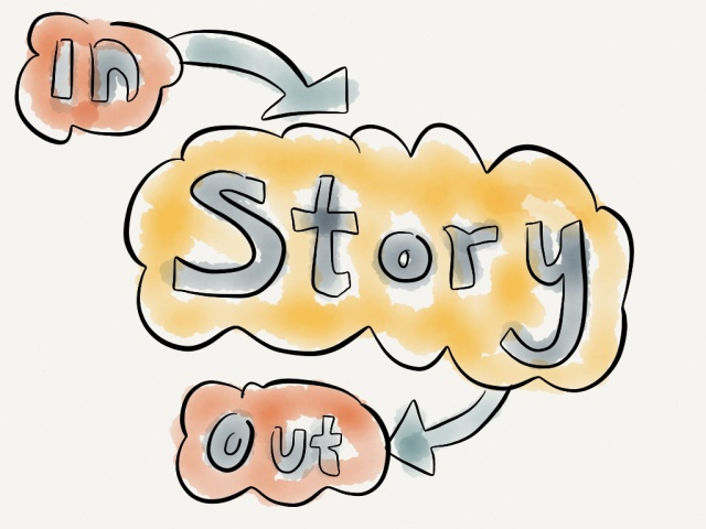 Do your stories face inwards or out?