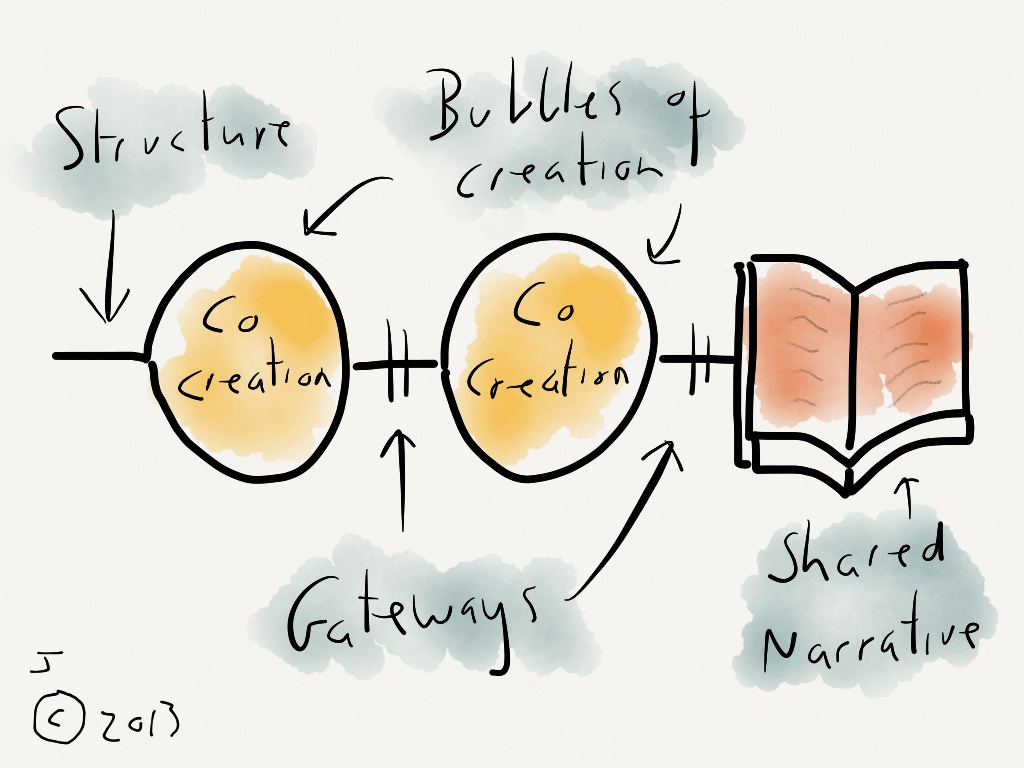 A structure for scaffolded social learning: bubbles and gateways