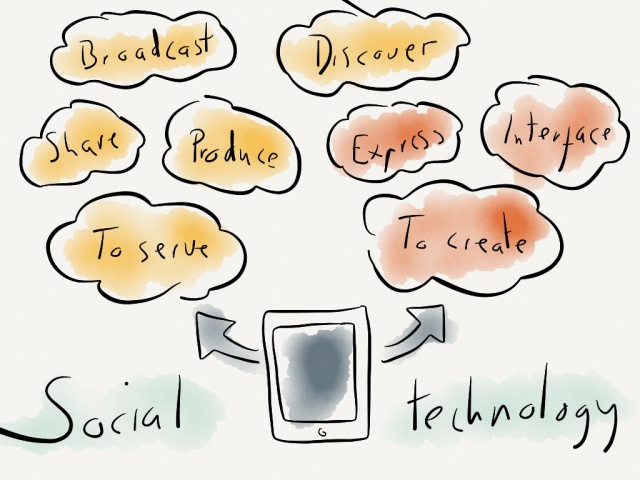 Social technology: to serve and to create