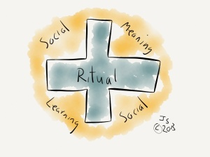 Ritual and social learning