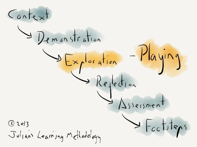 Playing is part of exploration