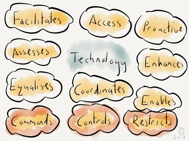 How we engage with learning technology