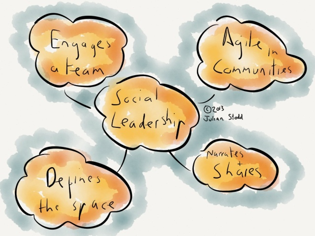 The imperative of social leadership
