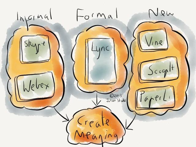 Semi formal technology