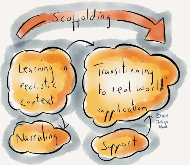 Taking learning into the real world