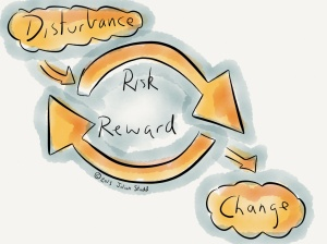 Risk and reward in learning