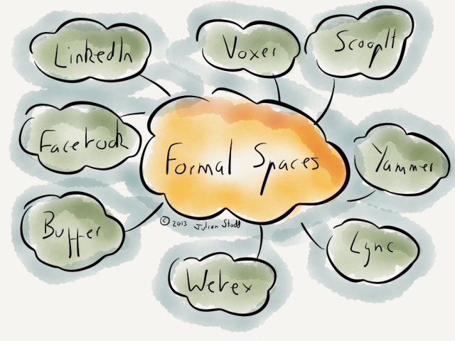 Formal Spaces