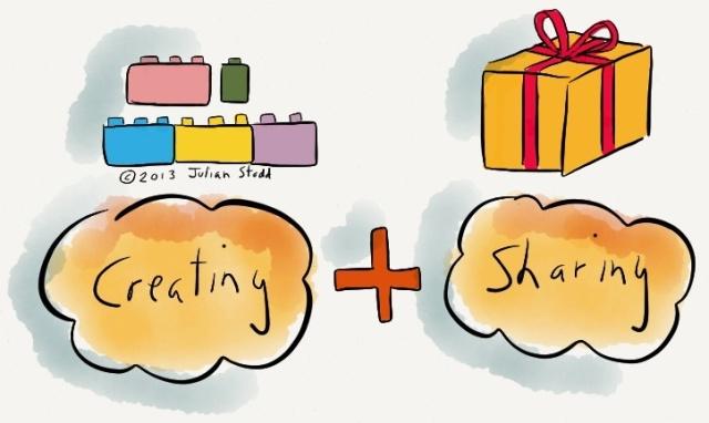 Creating and sharing