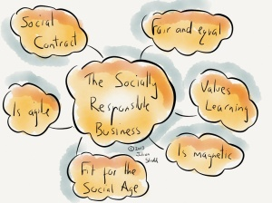 The Socially Responsible Business