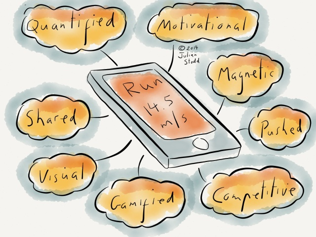 Facets of mobile learning
