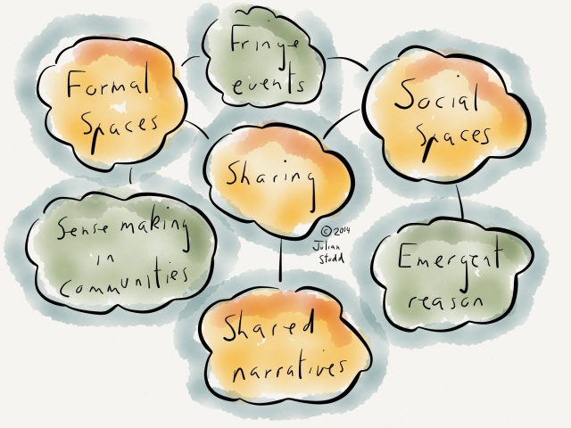 Formal and Social Spaces for sharing