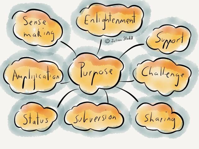Net Model - Community - Purpose