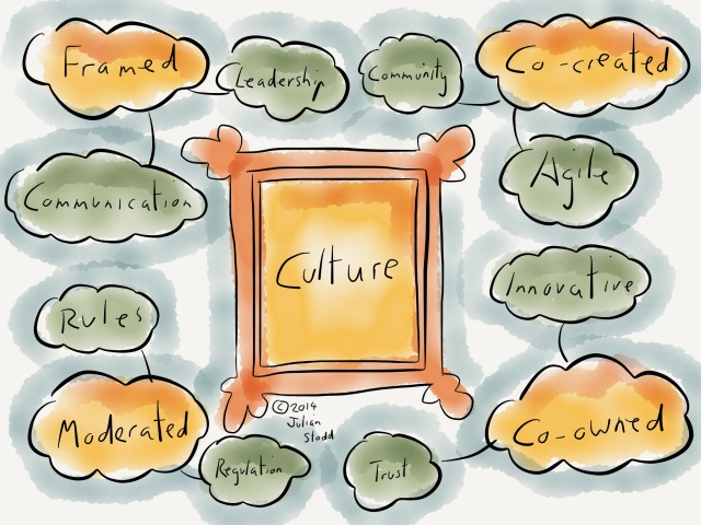 Framing and co-creating culture