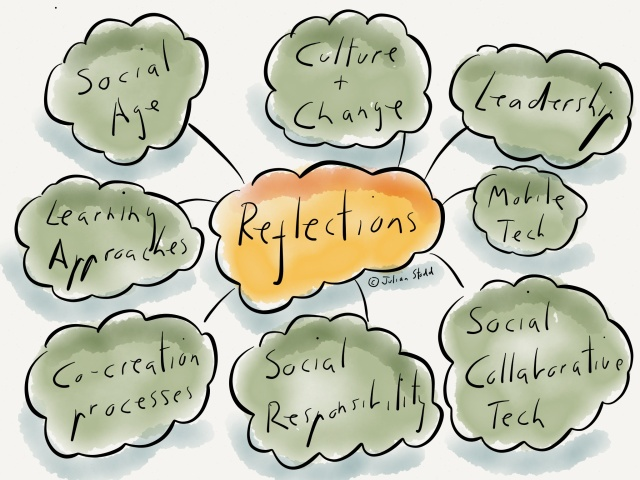 Reflections on the Social Age