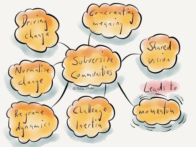 Subversive Communities