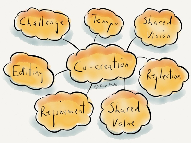7 Stages of Co-Creation in Social Leadership