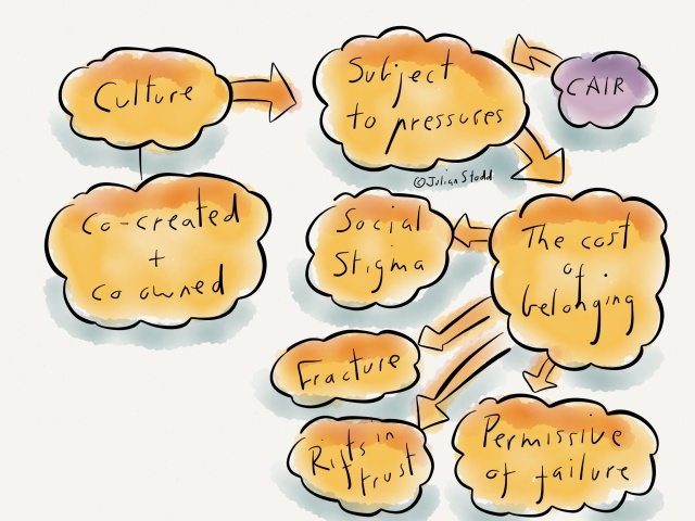 The route to failure of culture