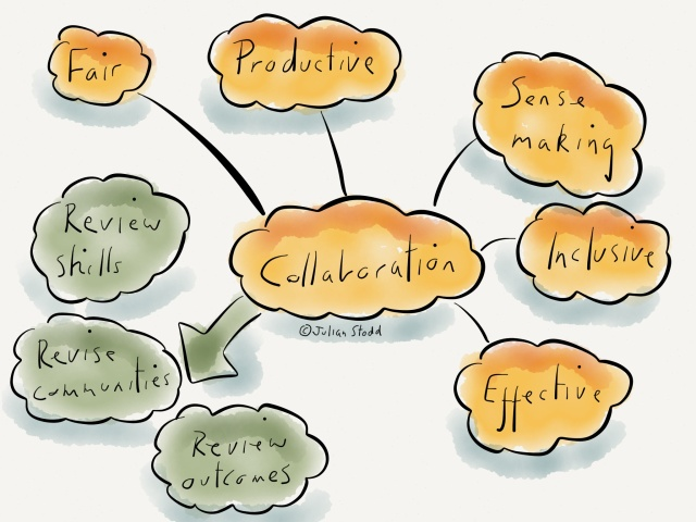 NET Model - Collaboration in Social Leadership