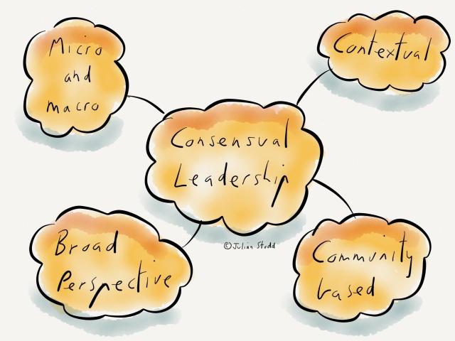 Consensual Leadership