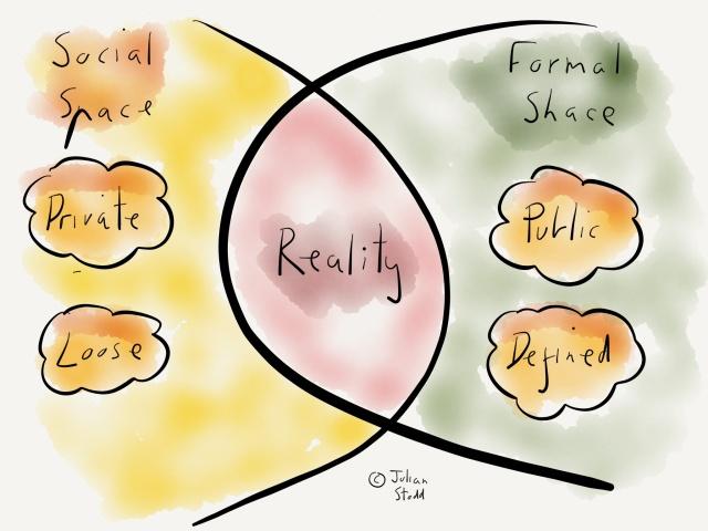 Keeping social spaces social