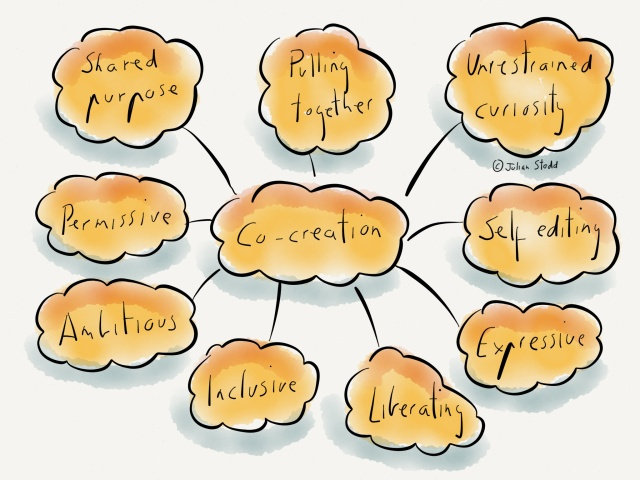 Facets of Co-Creation
