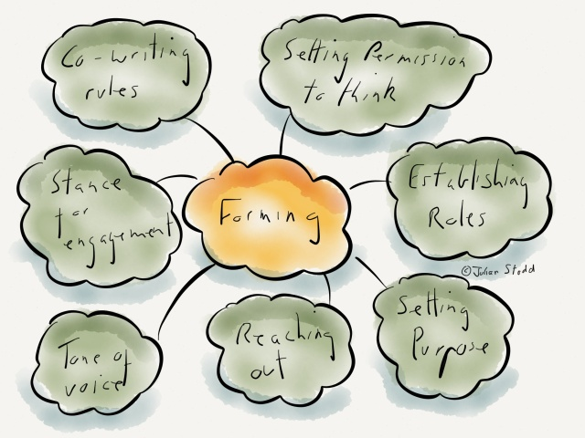 Social Learning Communities: Formation
