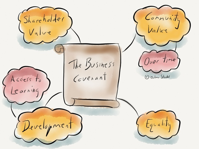 The business covenant