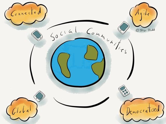 Social Learning - Global Reach