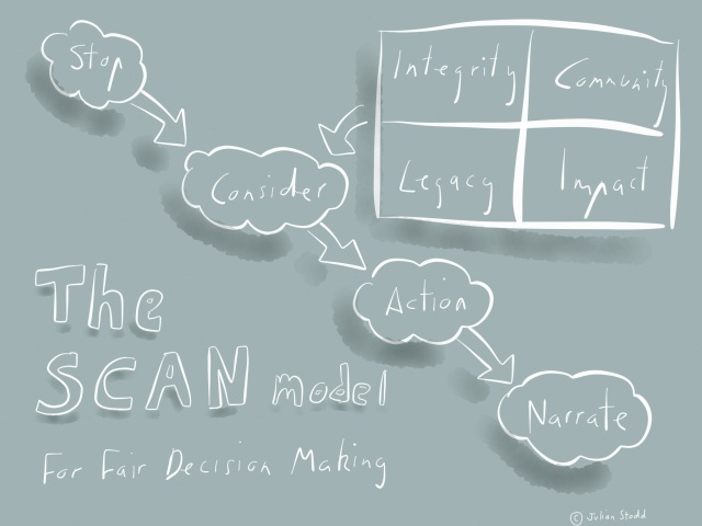 The SCAN Model - grey