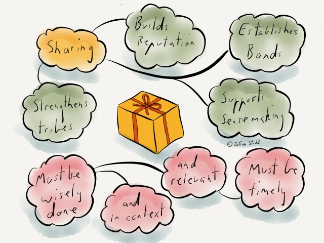 A culture of sharing