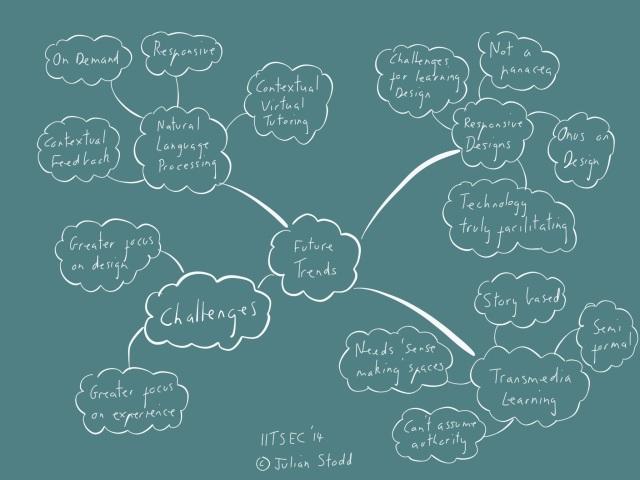 IITSEC Reflections
