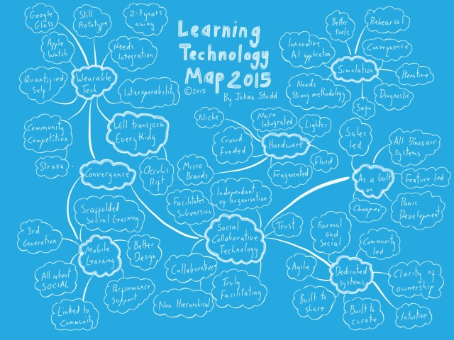 Learning Technology Map 2015