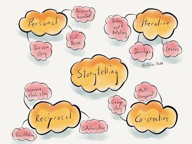 Storytelling styles
