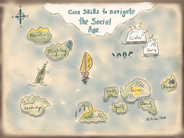 Core skills for the Social Age