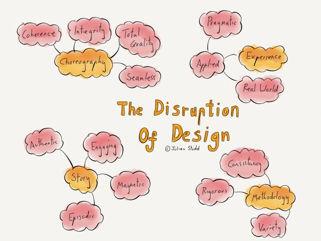 The Disruption of Design