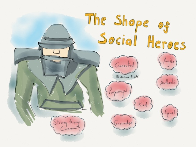 The Shape of Social Heroes