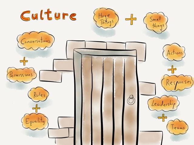 Doors on culture