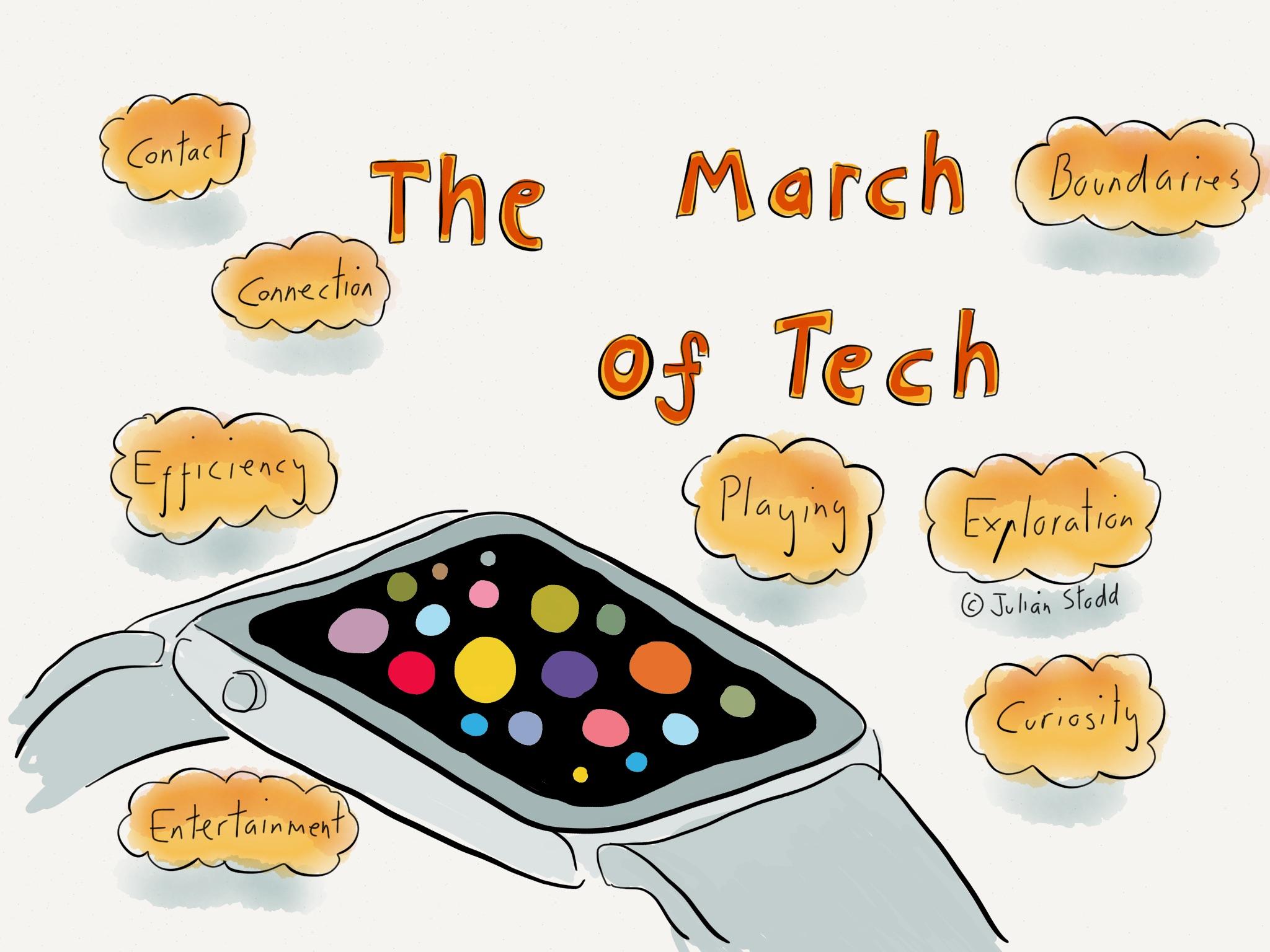 The Apple Watch Day Zero Julian Stodd S Learning Blog