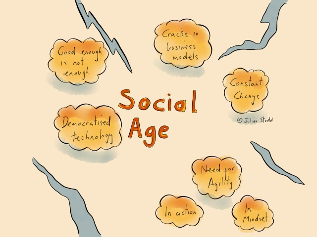 Disruption: catalyst for change in the Social Age
