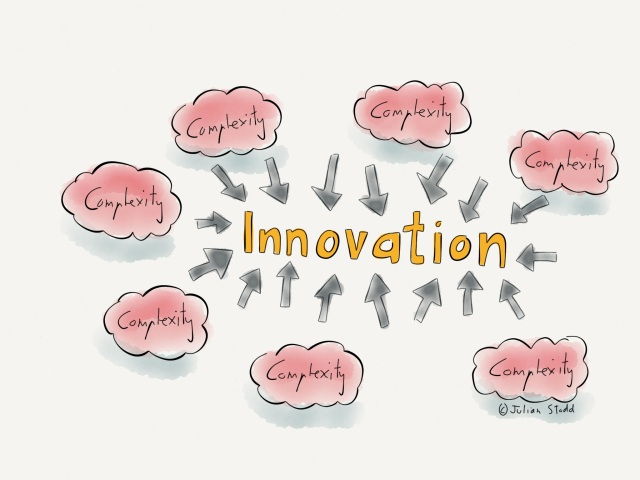 Complexity kills innovation