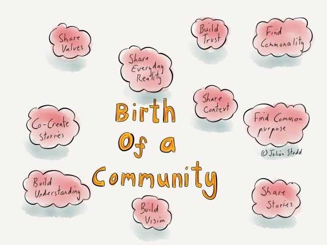 Birth of a Community