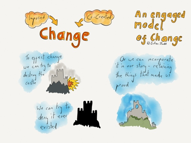 An engaged model of change