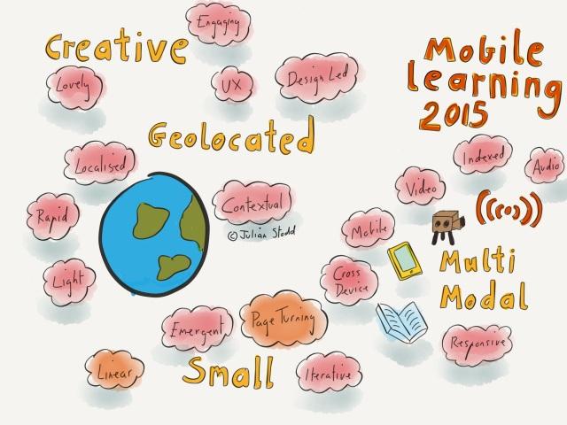Progress in Mobile Learning 2015