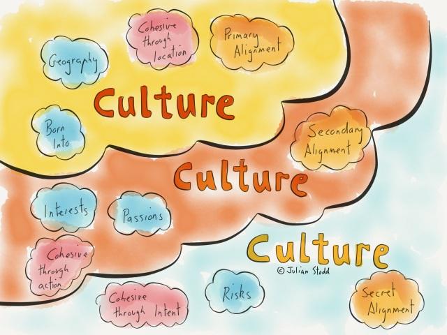 A Sense of Culture
