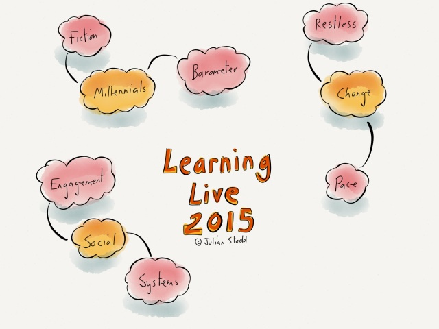 Learning Live 2015