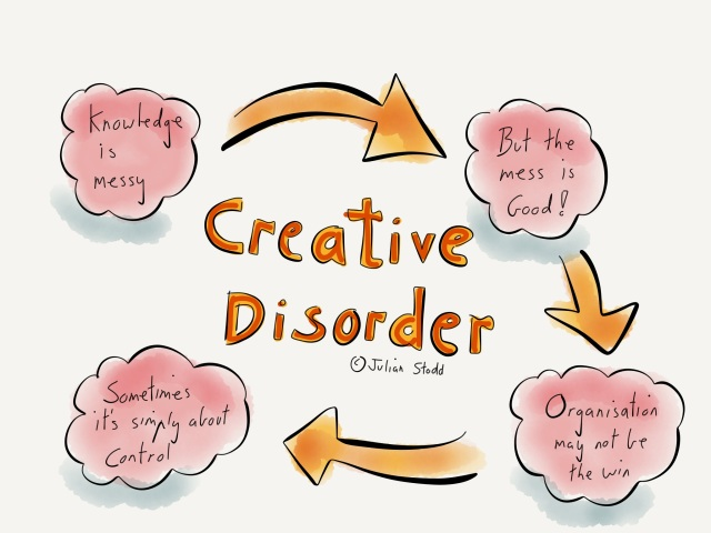 Creative Disorder