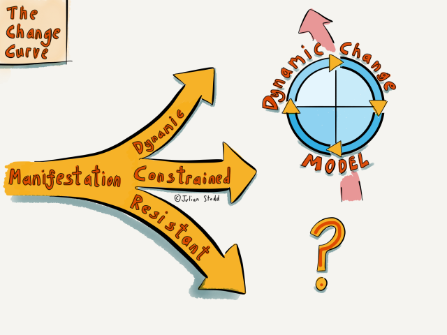 Change Curve - Filling the gaps
