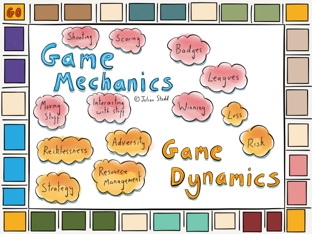 Game Dynamics and Game Mechanics