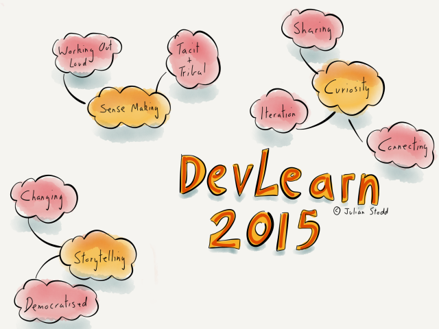 DevLearn